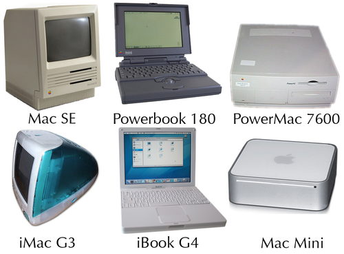 My-macs