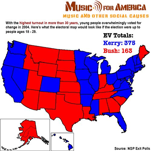 The Young Electoral College - BlueOregon
